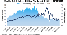 Nothing Off Limits Offshore in Trump Administration OCS Drilling Plan, but Protracted Fight Expected