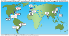 Global NatGas Pricing to Revolve Around U.S. LNG, Henry Hub, Goldman Analyst Says