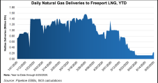 KBR Exit from Energy Business to Benefit Other EPCs in U.S. LNG Build-Out