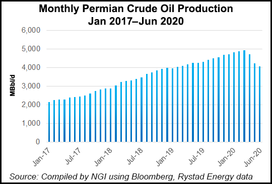 Monthly-Permian-Crude-Oil-Production-20200602