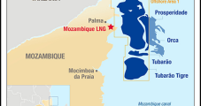 Total Suspends Activity at Mozambique LNG Site as Violence Worsens