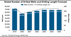North America Likely Taking Biggest Hit from Pullback in Global Oil, Gas Drilling