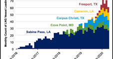LNG Recap: Berkshire Hathaway Affiliate to Takeover Operations at Cove Point