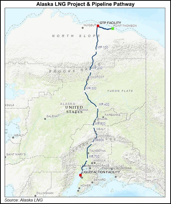 Alaska LNG