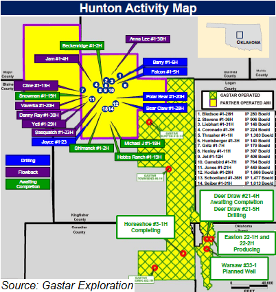 Oklahoma Liquids Plays Hunton Activity