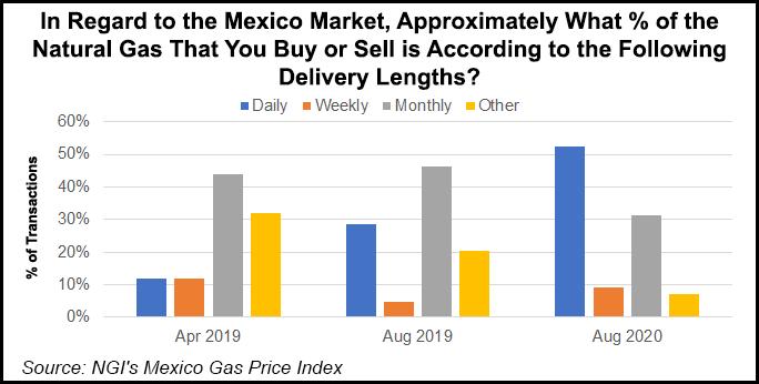 Mexico Price Survey 1