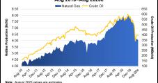 Oklahoma Keeps Natural Gas Proration Formula at 50%