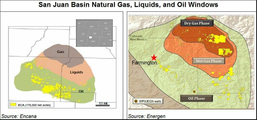 San Juan Basin Gas, Liquids, Oil Windows