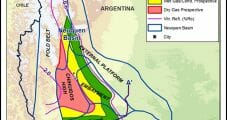 Argentina Natural Gas Production Down 13% in October