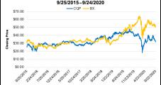 Blackstone Sells Stake in Cheniere MLP for $7B