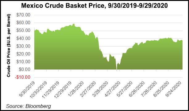 Mexico crude basket