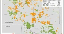 Devon's Permian Oil Output Climbs, Anadarko Growth Eyed as Natural Gas Prices Climb