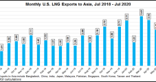 Japanese, Chinese Carbon-Neutral Plans May Impact U.S. LNG Industry