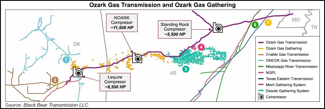 Ozark Transmission