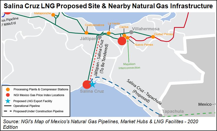 Salina Cruz LNG