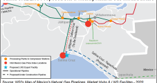 Mexico's Public-Private Infrastructure Plan Includes LNG Export Project