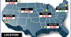 October Bidweek Prices Slump as Weather Demand Fades, LNG Potential Still Uncertain