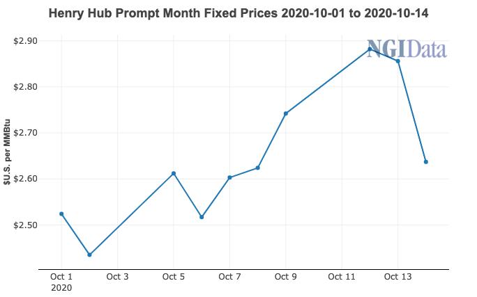 Henry Hub prompt Oct 14