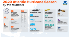 2020 Hurricane Season Blows Away All Previous Years on Record, Says NOAA