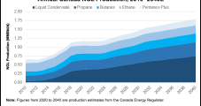 Alberta Offering Construction Subsidy for Natural Gas-Focused Petrochemical Plants