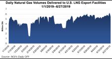U.S. NatGas Bulls' Hopes Rest on LNG as Heatwave Hits Europe