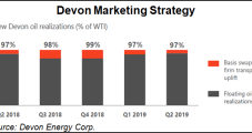 Potential Federal Drilling Bans 'Fraught with Serious Economic Ramifications,' Says Devon CEO