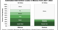 Oil, Gas Well Intervention Costs in Mexico Seen Surpassing $3 Billion in Years Ahead