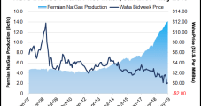 Permian Producers Venting, Flaring Record NatGas Volumes as Prices Tank