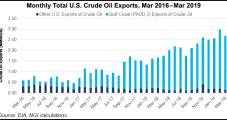 Phillips 66 Eyes Deepwater Oil Export Terminal Offshore Corpus Christi