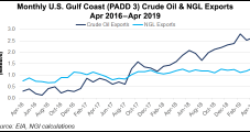Enterprise Readies for Huge Jump in HSC Oil Exports, Ramps Third NGL Train in Permian