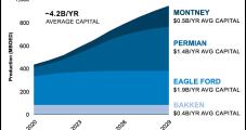 ConocoPhillips Prioritizing Shareholders, Cash Flow Over Volumes Through 2029