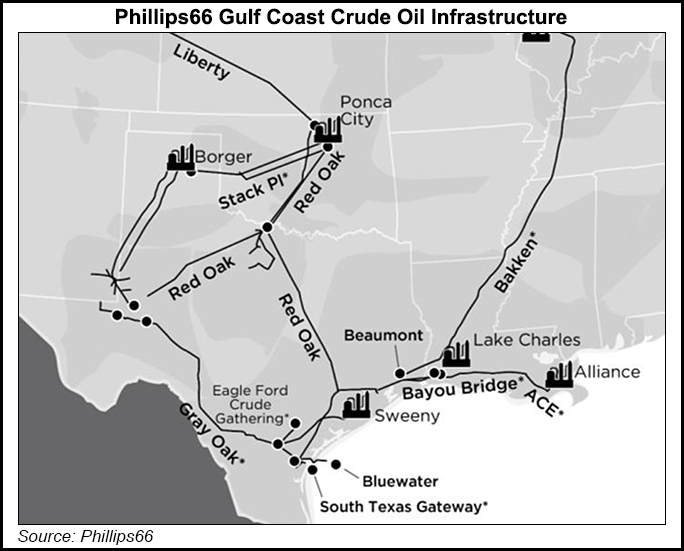 Phillips 66 Gulf Coast infra
