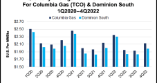 Montage Resources Signals Slower Appalachian Development on Low Natural Gas Prices