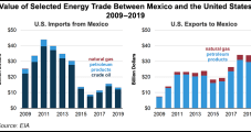 Biden to Inherit Deepening Energy Sector Ties, Tension with Mexico