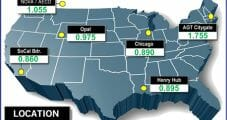 November Natural Gas Bidweek Prices Post Massive Gains as LNG Demand Roars Back
