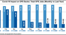 November Showed More Job Gains for U.S. OFS Sector, but Uncertainty Still Prevails
