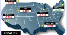December Natural Gas Bidweek Prices Slip Lower Amid Mild Temperatures, Dubious Outlook
