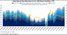 Seven LNG Export Licenses Extended by DOE