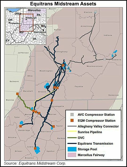 Equitrans midstream assets