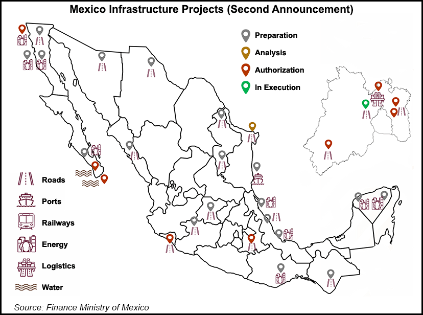 Mexico infra plan