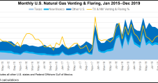 Pioneer Natural Eyeing 10-Year Goal to Sharply Cut Methane, GHG Emissions in Permian