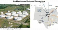 Oklahoma's Blueknight Rakes in $162 Million for Crude Oil Midstream Assets