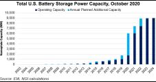 New York Energy Storage Systems Make Progress Towards Clean Energy Goals