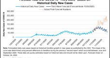 Natural Gas Futures Stall as Major Snowstorms Heads Toward East Coast