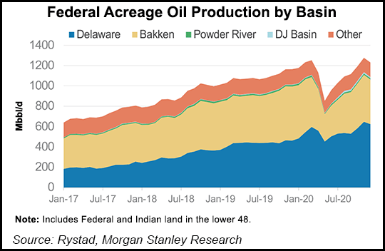 Federal acreage oil production