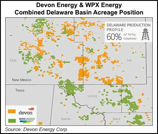 Devon and WPX acreage