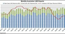 Woodside, Santos Report Jump in 2020 LNG Sales Despite Pandemic