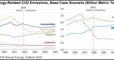 INGAA Decarbonizing Gas Transmission, Storage, Aiming to Hit Net Zero Emissions by 2050