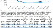 NGI's Daily LNG Data Available for Free Download for Limited Time