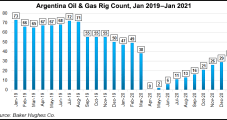 Argentina Launches Natural Gas Tender to Guarantee Winter Volumes